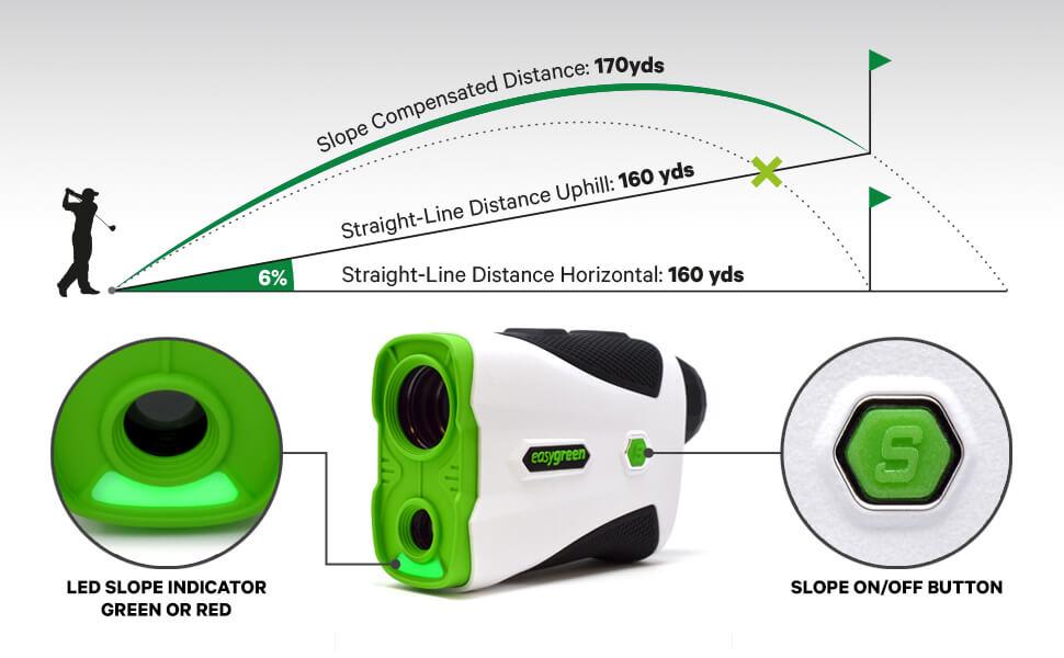 Easygreen OLED Pro Rangefinder explaining the slope feature