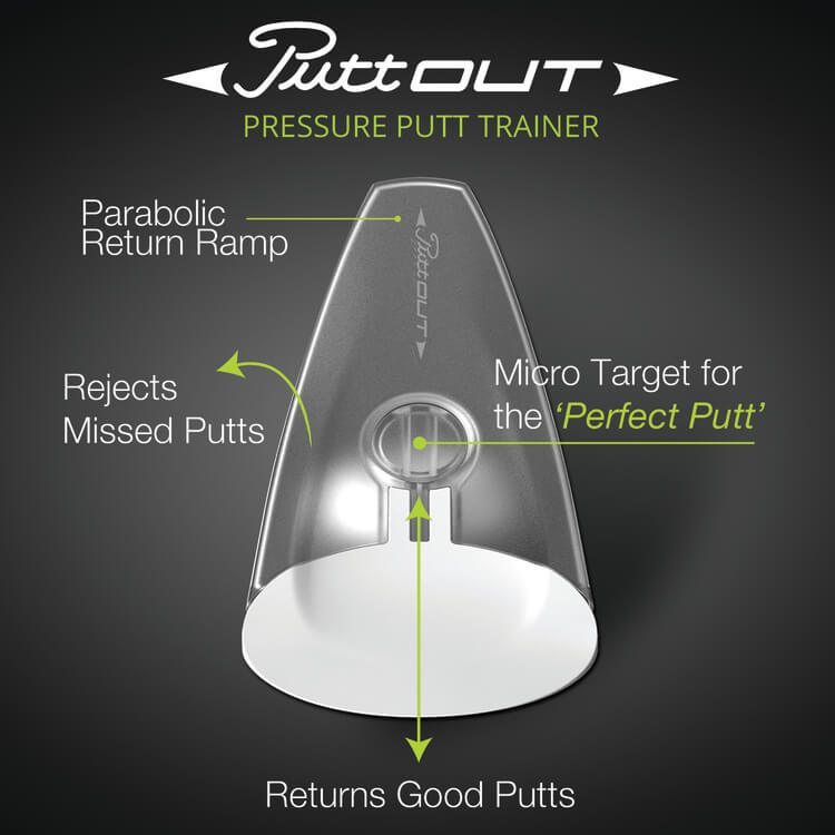 PuttOUT Trainer White Infographic