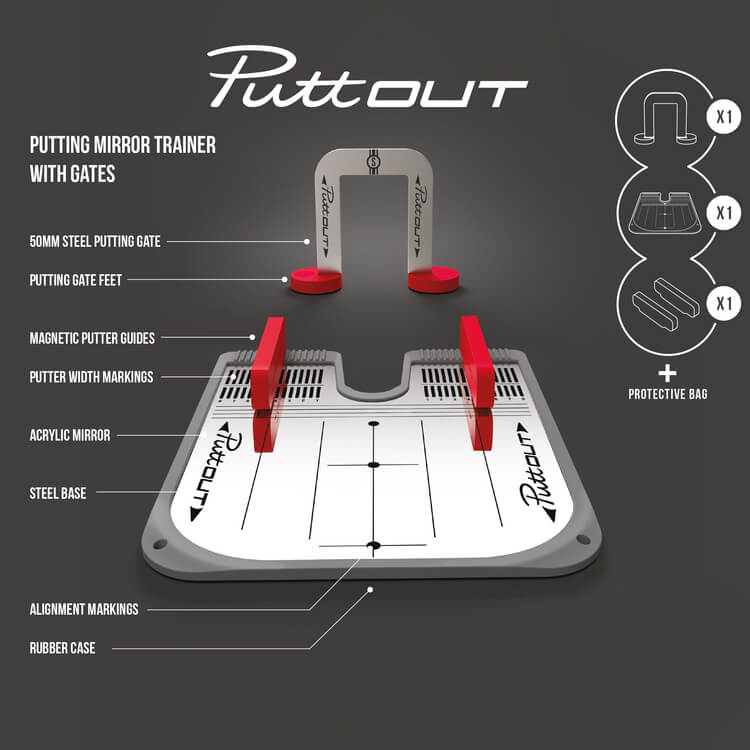 PuttOUT Mirror & Gate Specifactions