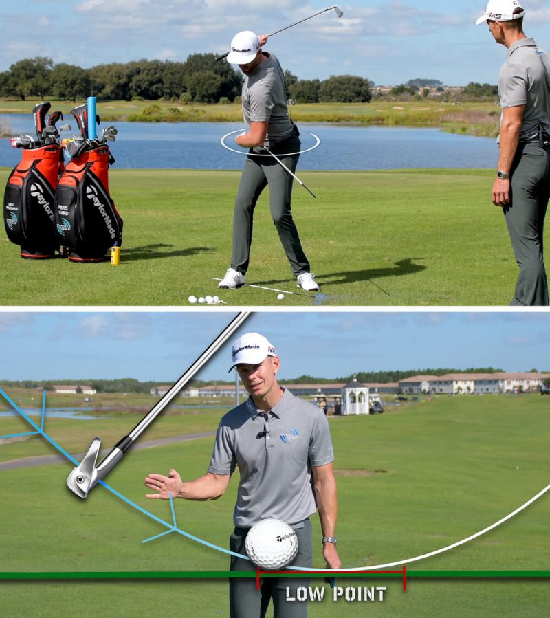 Me and My Golf Ultimate Irons Coaching Plan Rotation